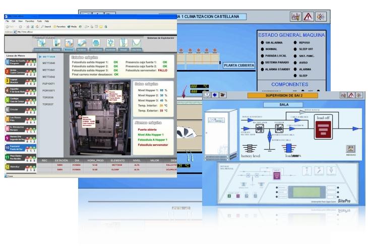 CEFISA, como integrador (V.A.R.) de Intellution desde 1994 y posteriormente como Premier Solution Provider de GEFanuc desde 2006, dispone una gran experiencia en el desarrollo de elementos de base de datos a medida para los sistemas Proficy SCADA.