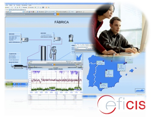 CEFIcis est le Système Corporatif d'Information
