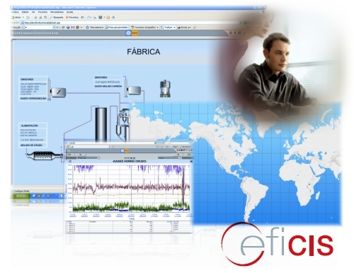 CEFICIS is the Corporate Information System necessary to have at your immediate disposal the complete company information, showing real time and historical data from any geographical location